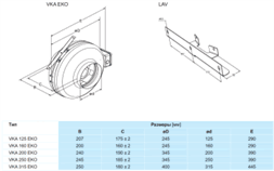 Вентилятор Salda VKA 160 EKO канальный вентилятор