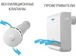 Выбор приточной вентиляции