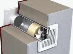 Характеристики приточных вентиляционных установок