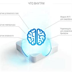 Купить MagicAir в Минске