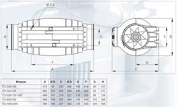 Канальный вентилятор S&P TD-800/200 SILENT купить в Минске. Европейское качество!