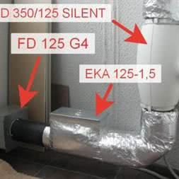 Нагреватель EKA 125-0,9-1f купить в Минске. Подогрев чистого воздуха